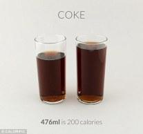 Calorific - Coca Cola