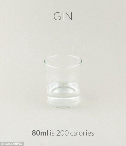 Calorific - Gin